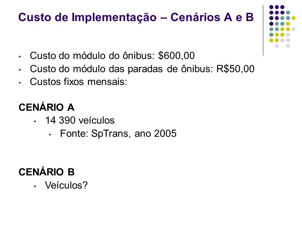 Custo de Implementação – Cenários A e B Custo do módulo do ônibus: $600,00 Custo do módulo das paradas de ônibus: R$50,00 Custos fixos mensais: CENÁRI