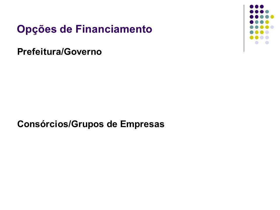 Opções de Financiamento Prefeitura/Governo Consórcios/Grupos de Empresas Fonte: IBGE, Censo 2000
