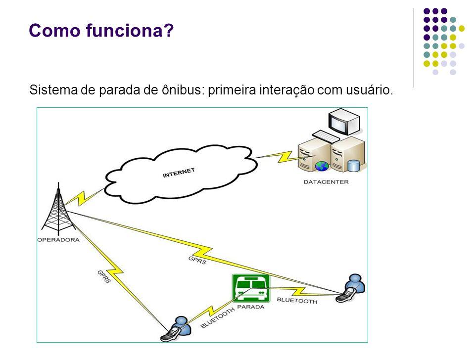 Como funciona? Sistema de parada de ônibus: primeira interação com usuário.