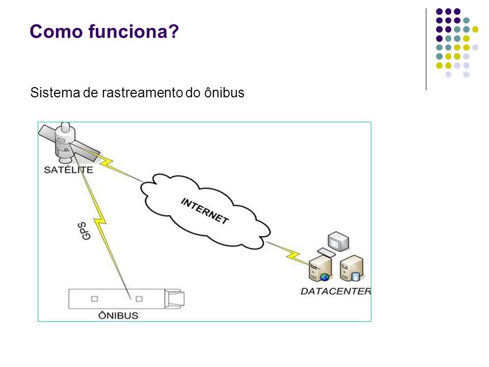 Como funciona? Sistema de rastreamento do ônibus