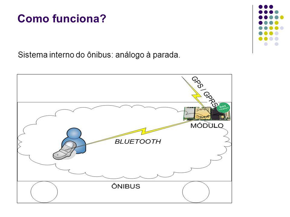 Como funciona? Sistema interno do ônibus: análogo à parada.