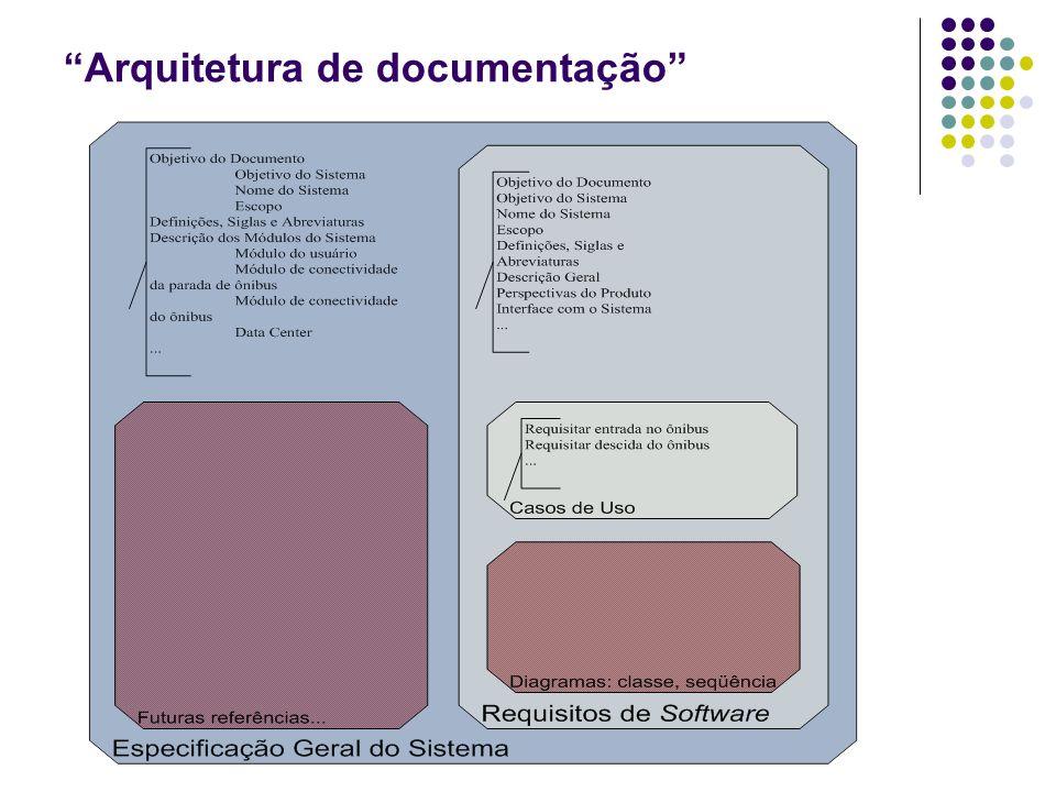 Arquitetura de documentação