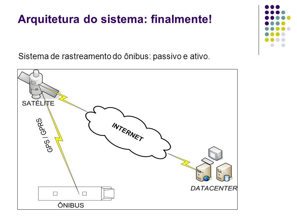 Arquitetura do sistema: finalmente! Sistema de rastreamento do ônibus: passivo e ativo.