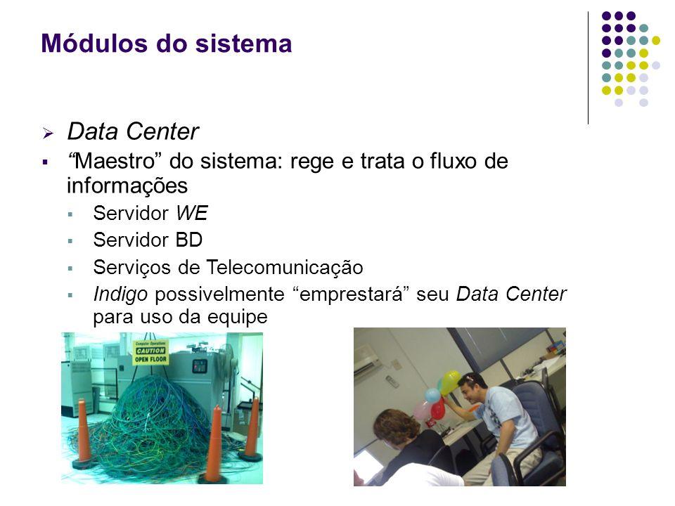 Módulos do sistema Data Center Maestro do sistema: rege e trata o fluxo de informações Servidor WE Servidor BD Serviços de Telecomunicação Indigo poss