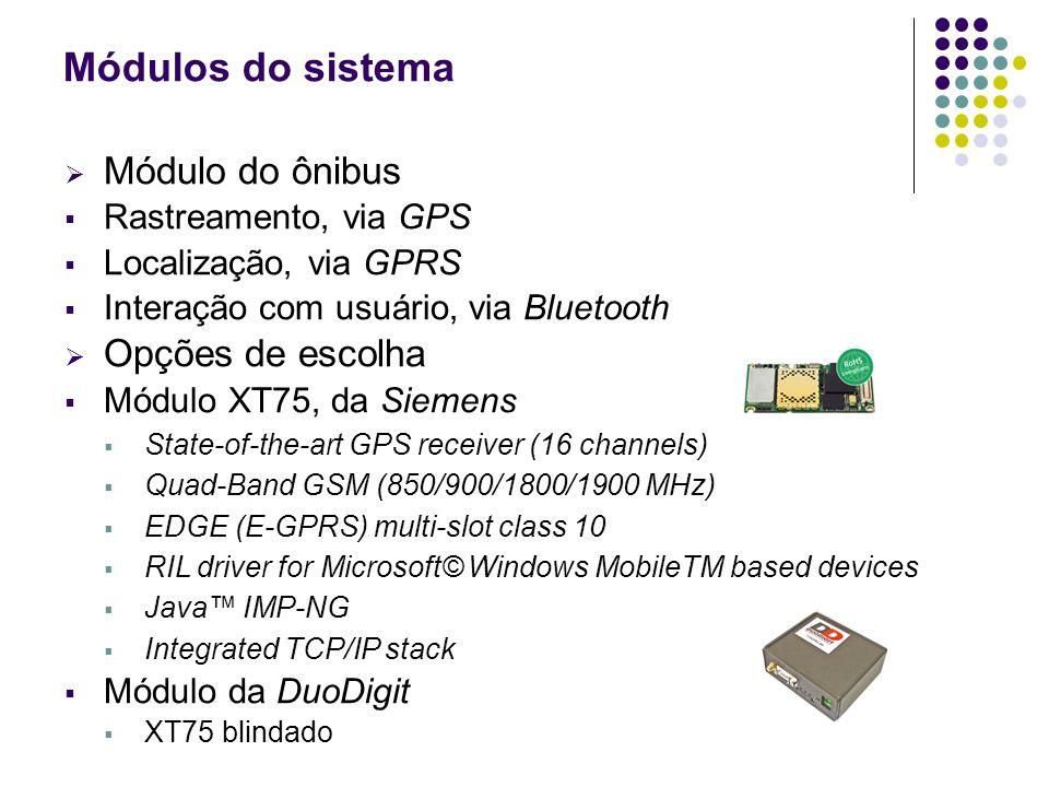 Módulos do sistema Módulo do ônibus Rastreamento, via GPS Localização, via GPRS Interação com usuário, via Bluetooth Opções de escolha Módulo XT75, da