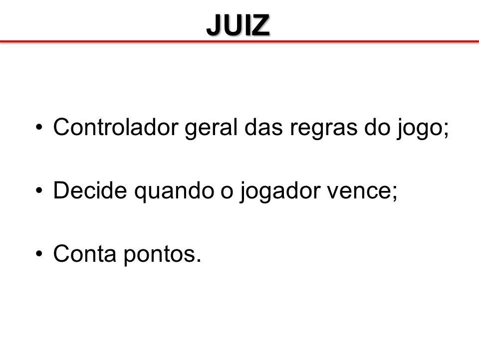 JUIZ Controlador geral das regras do jogo; Decide quando o jogador vence; Conta pontos.