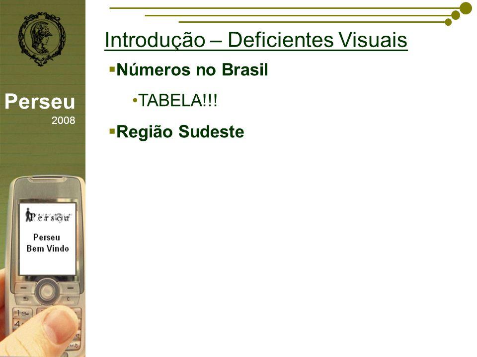 sfsdffsdf Introdução – Deficientes Visuais Perseu 2008 Números no Brasil TABELA!!! Região Sudeste