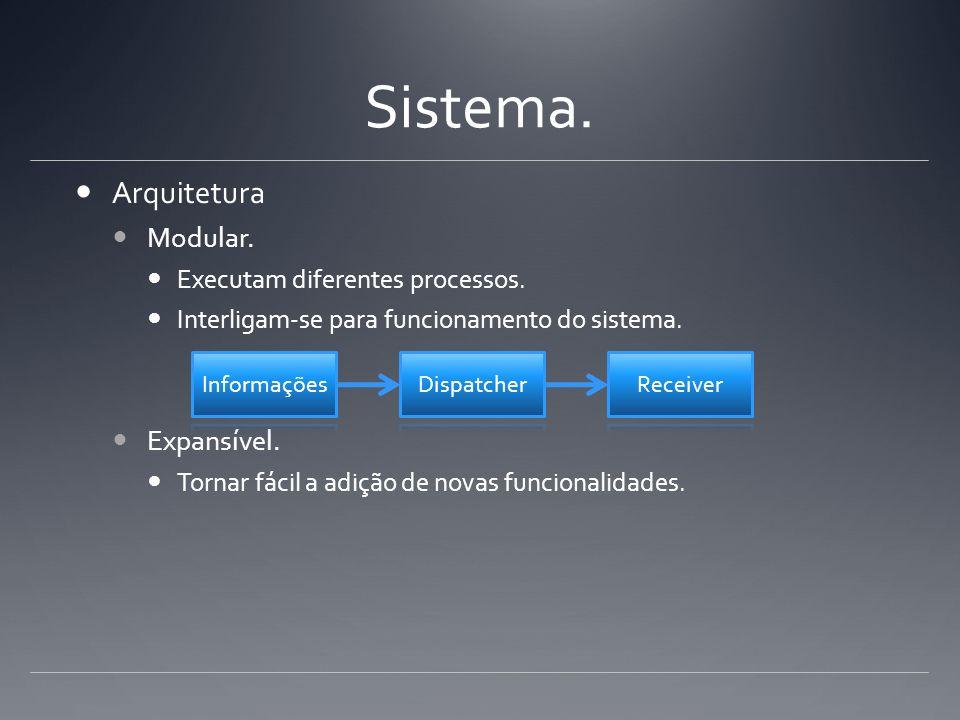 Sistema. Arquitetura Modular. Executam diferentes processos. Interligam-se para funcionamento do sistema. Expansível. Tornar fácil a adição de novas f