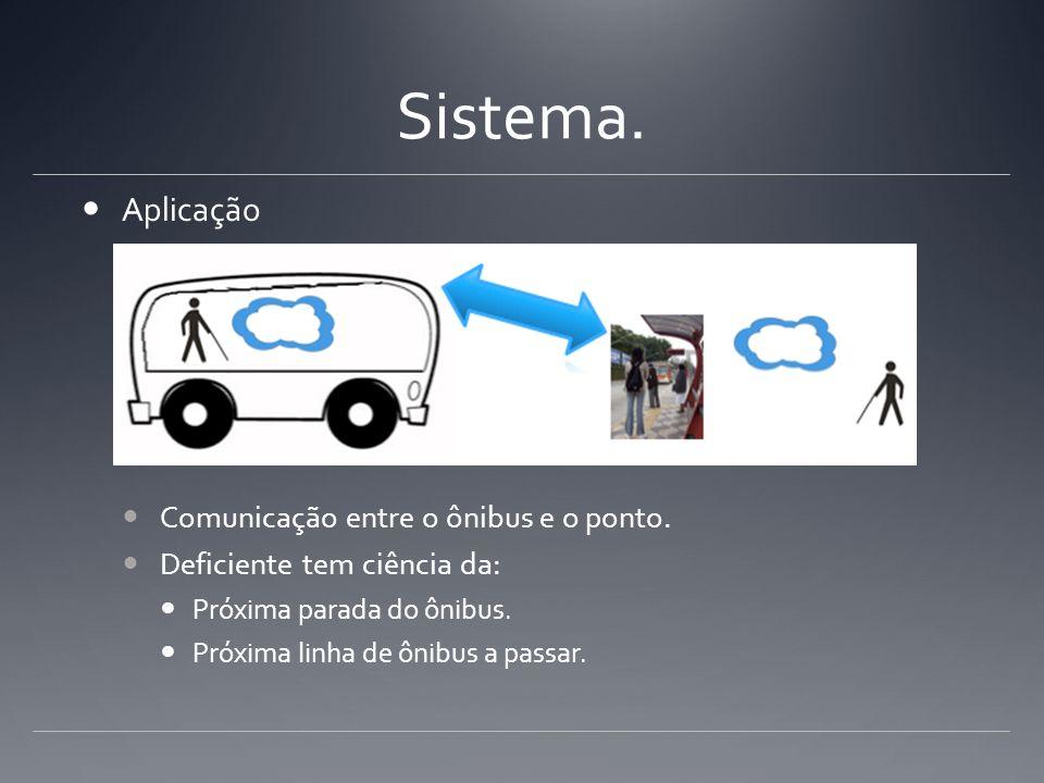 Sistema. Aplicação Comunicação entre o ônibus e o ponto. Deficiente tem ciência da: Próxima parada do ônibus. Próxima linha de ônibus a passar.