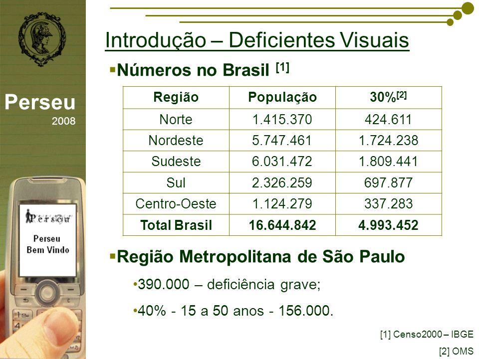 sfsdffsdf Introdução – Deficientes Visuais Perseu 2008 Números no Brasil [1] Região Metropolitana de São Paulo 390.000 – deficiência grave; 40% - 15 a