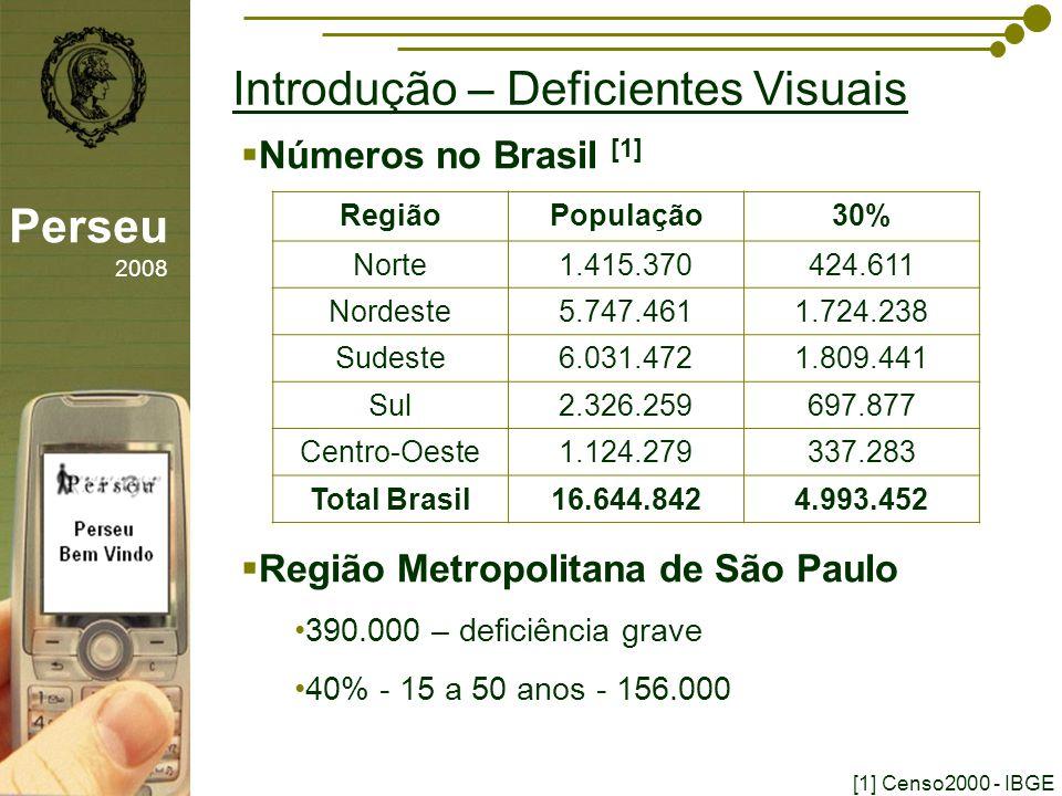 sfsdffsdf Introdução – Deficientes Visuais Perseu 2008 Números no Brasil [1] Região Metropolitana de São Paulo 390.000 – deficiência grave 40% - 15 a