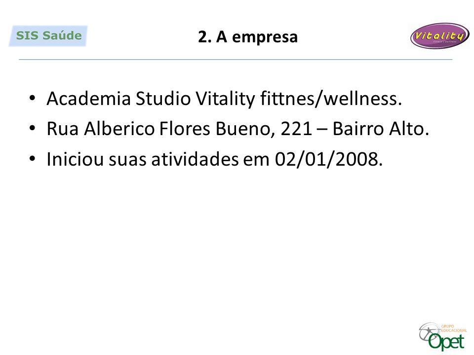 2. A empresa Academia Studio Vitality fittnes/wellness.
