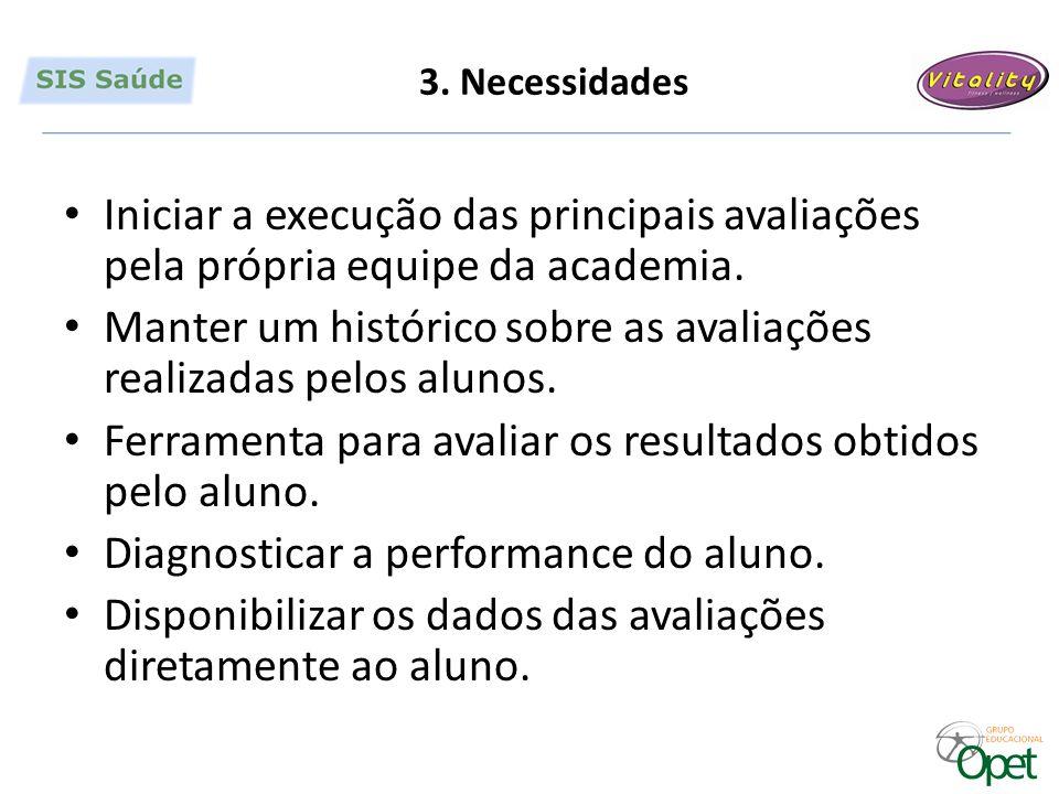 3. Necessidades Iniciar a execução das principais avaliações pela própria equipe da academia.