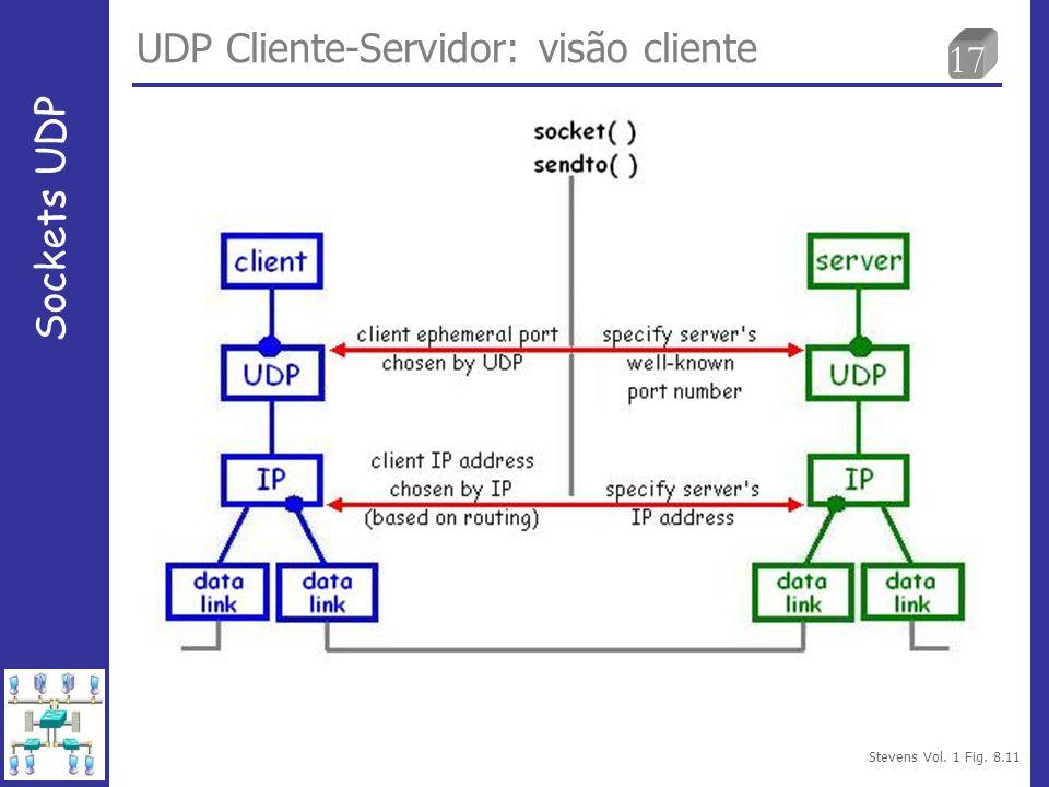 17 UDP Cliente-Servidor: visão cliente Sockets UDP Stevens Vol. 1 Fig. 8.11