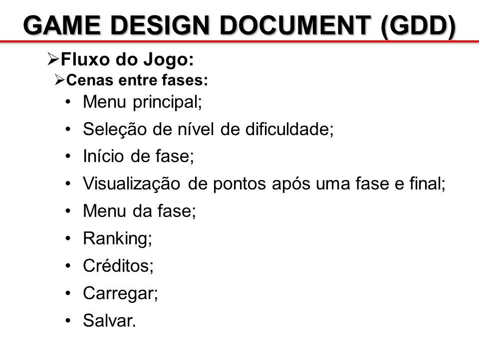 GAME DESIGN DOCUMENT (GDD) Fluxo do Jogo: Menu principal; Seleção de nível de dificuldade; Início de fase; Visualização de pontos após uma fase e fina