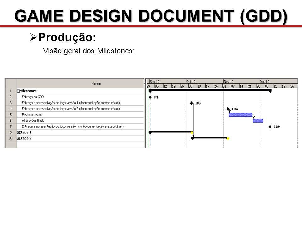 GAME DESIGN DOCUMENT (GDD) Produção: Visão geral dos Milestones: