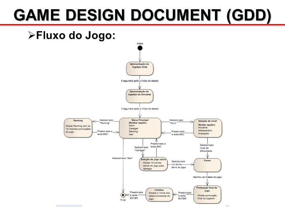 GAME DESIGN DOCUMENT (GDD) Arte: Que tipo de impressão visual o jogo deverá passar para o jogador.