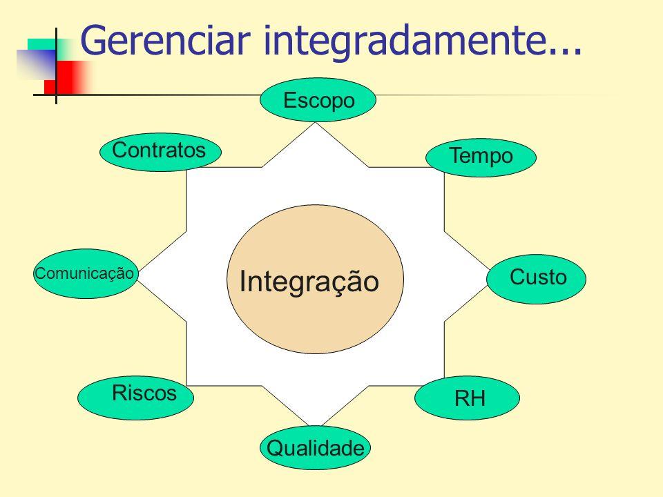 Gerenciar integradamente... Escopo Tempo Contratos Comunicação Riscos Qualidade RH Custo Integração