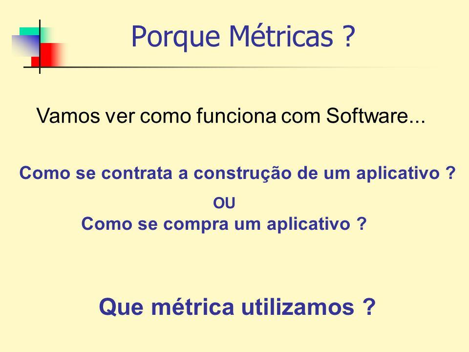 Porque Métricas ? Vamos ver como funciona com Software... Como se contrata a construção de um aplicativo ? OU Como se compra um aplicativo ? Que métri