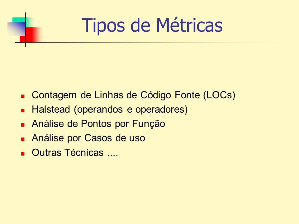 Tipos de Métricas Contagem de Linhas de Código Fonte (LOCs) Halstead (operandos e operadores) Análise de Pontos por Função Análise por Casos de uso Ou