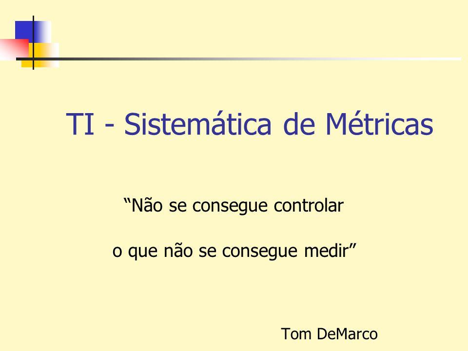 TI - Sistemática de Métricas Não se consegue controlar o que não se consegue medir Tom DeMarco