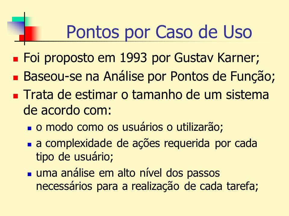 Pontos por Caso de Uso Foi proposto em 1993 por Gustav Karner; Baseou-se na Análise por Pontos de Função; Trata de estimar o tamanho de um sistema de