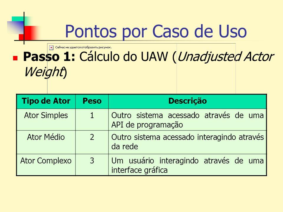 Pontos por Caso de Uso No caso do exemplo: Tipo de AtorPesoNº de atoresResultado Ator Simples100 Ator Médio200 Ator Complexo3412 Total UAW12 Valores já calculados: UAW = 12