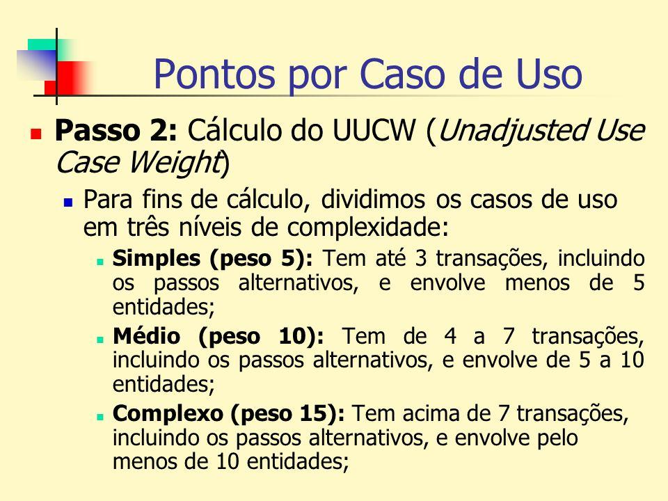 Pontos por Caso de Uso No caso do exemplo: TipoPesoNº de Casos de UsoResultado Simples5735 Médio1013130 Complexo15345 Total UUCW210 Valores já calculados: UAW = 12, UUCW = 210