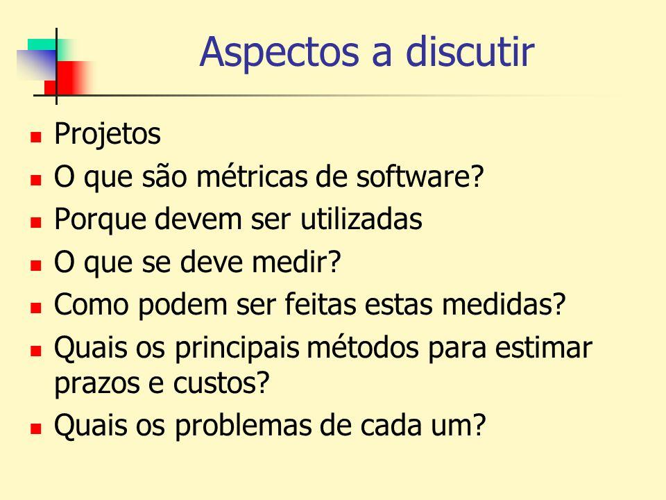 Aspectos a discutir Projetos O que são métricas de software? Porque devem ser utilizadas O que se deve medir? Como podem ser feitas estas medidas? Qua