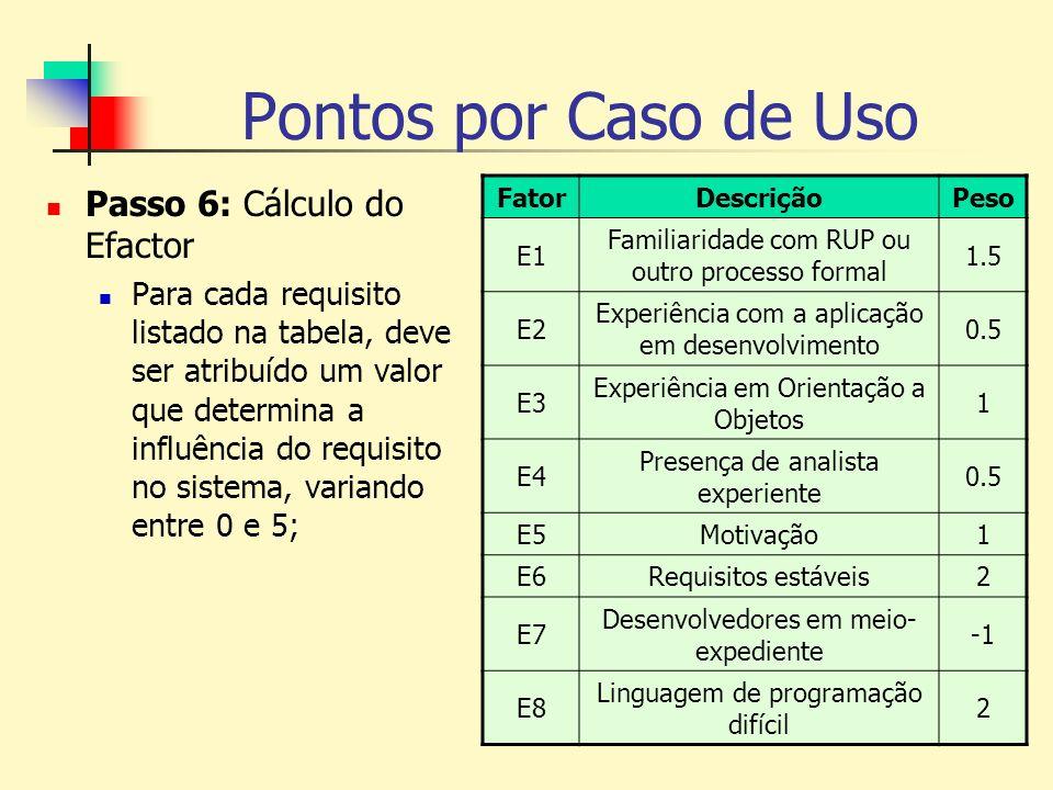 Pontos por Caso de Uso No caso do exemplo: FatorDescriçãoPesoInfluênciaResultado E1 Familiaridade com RUP ou outro processo formal 1.557.5 E2 Experiência com a aplicação em desenvolvimento 0.500 E3Experiência em Orientação a Objetos155 E4Presença de analista experiente0.552.5 E5Motivação155 E6Requisitos estáveis236 E7Desenvolvedores em meio-expediente00 E8Linguagem de programação difícil200 Efactor26 Valores já calculados: UUCP = 222, TCF = 0.795, Efactor = 26