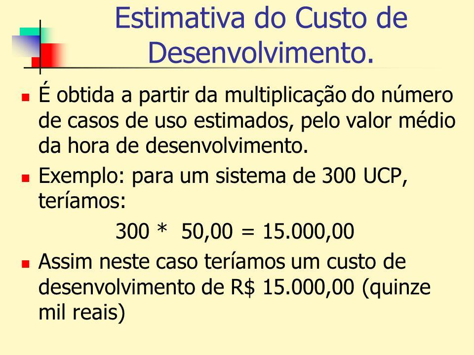 Estimativa do Custo de Desenvolvimento. É obtida a partir da multiplicação do número de casos de uso estimados, pelo valor médio da hora de desenvolvi