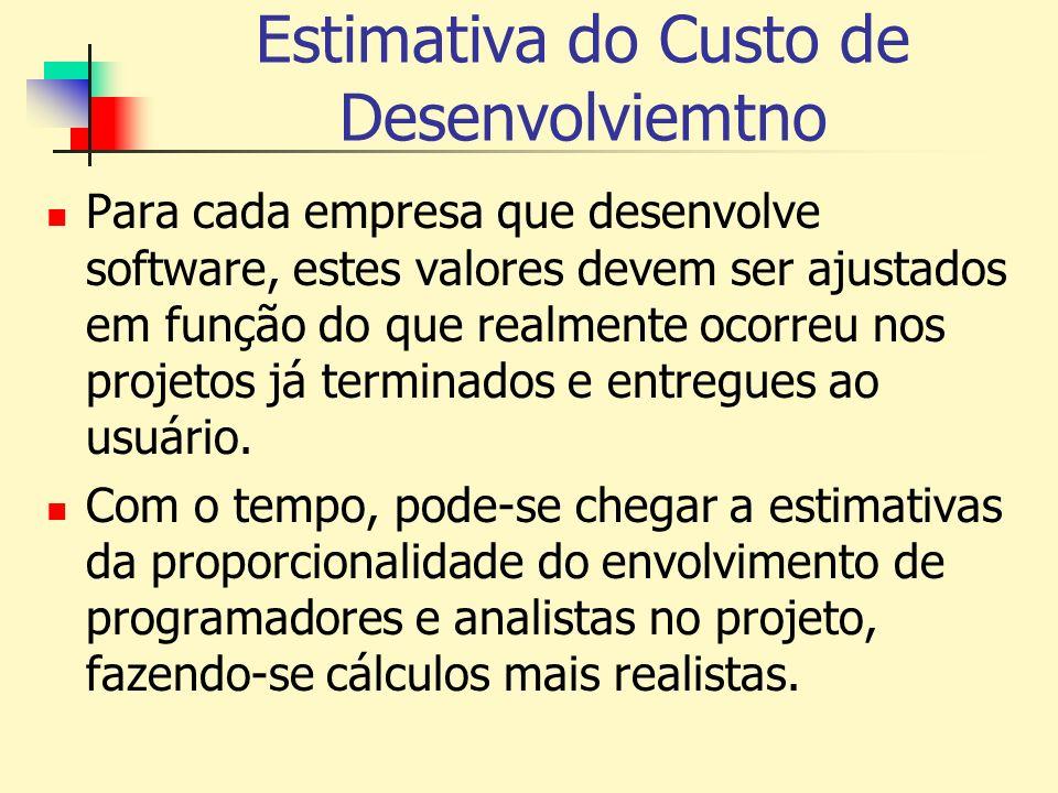 Estimativa do Custo de Desenvolviemtno Para cada empresa que desenvolve software, estes valores devem ser ajustados em função do que realmente ocorreu