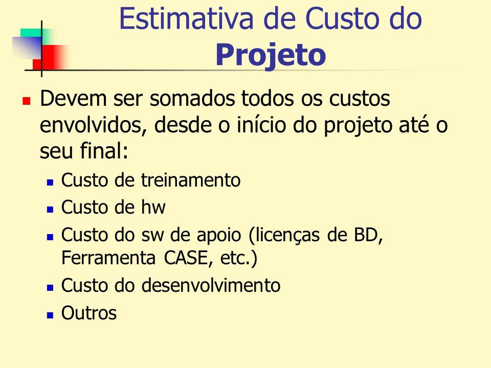 Estimativa de Custo do Projeto Devem ser somados todos os custos envolvidos, desde o início do projeto até o seu final: Custo de treinamento Custo de