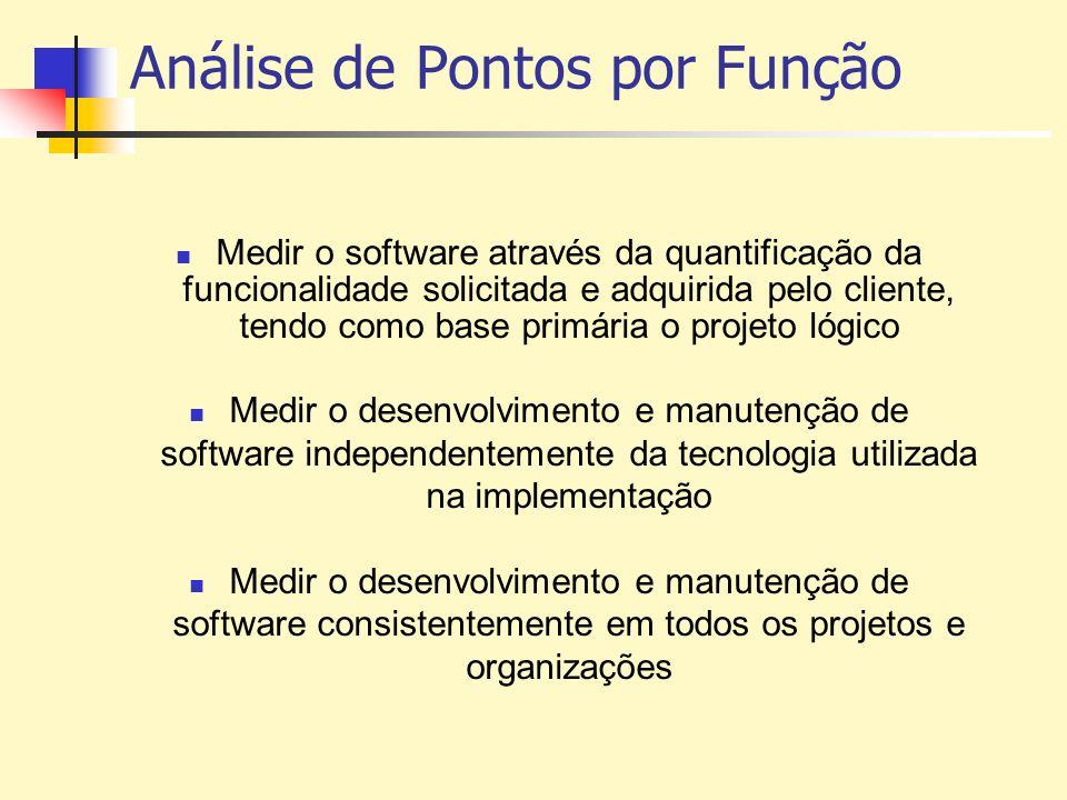 Análise de Pontos por Função Medir o software através da quantificação da funcionalidade solicitada e adquirida pelo cliente, tendo como base primária