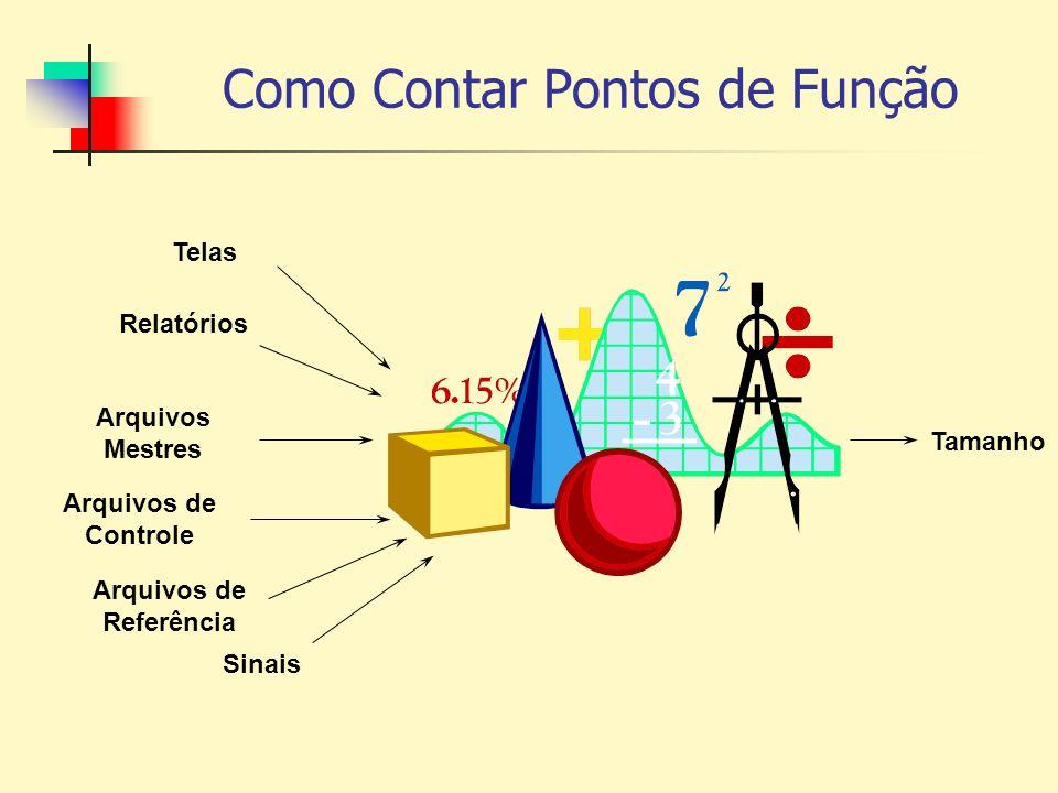 Passos na Contagem de PF Determine o Tipo de Contagem Identifique o Escopo da Contagem e a Fronteira da Aplicação Conte as Funções de Dados Conte as Funções Transacionais Determine os Pontos de Função Não Ajustados Determine o Fator de Ajuste Calcule os Pontos de Função Ajustados