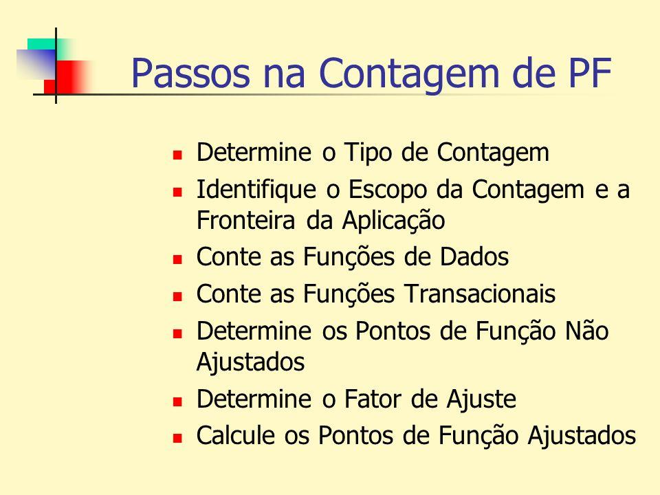 Passos na Contagem de PF Determine o Tipo de Contagem Identifique o Escopo da Contagem e a Fronteira da Aplicação Conte as Funções de Dados Conte as F
