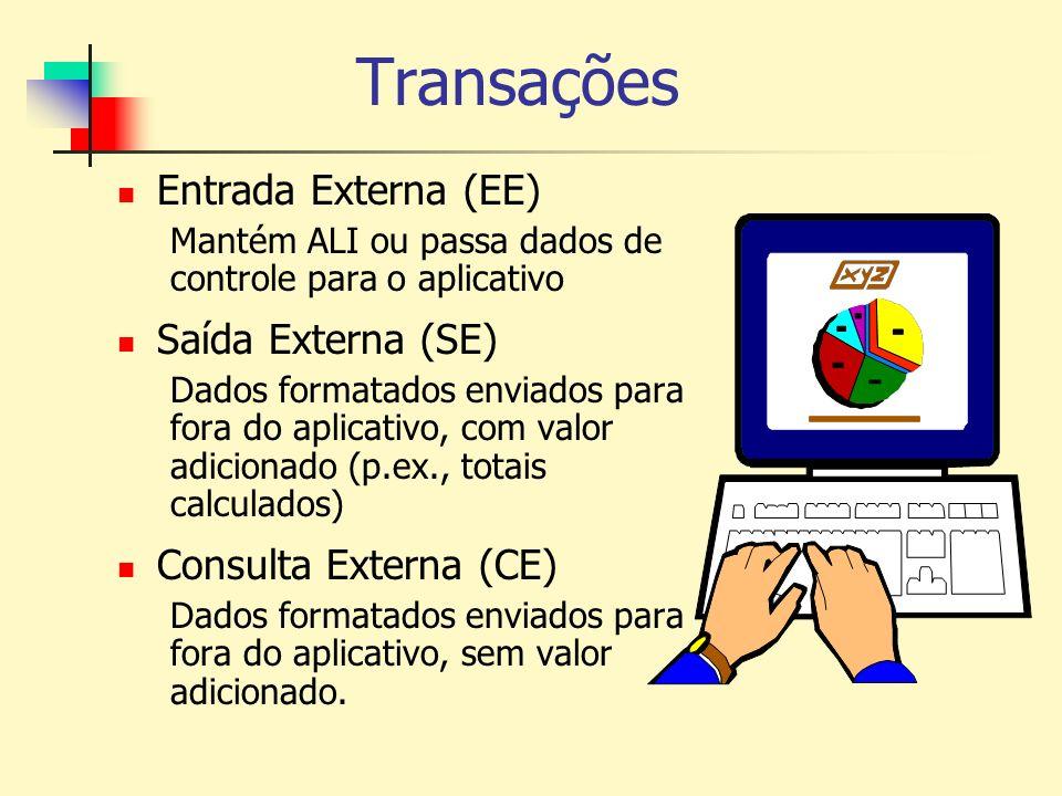 Transações Entrada Externa (EE) Mantém ALI ou passa dados de controle para o aplicativo Saída Externa (SE) Dados formatados enviados para fora do apli