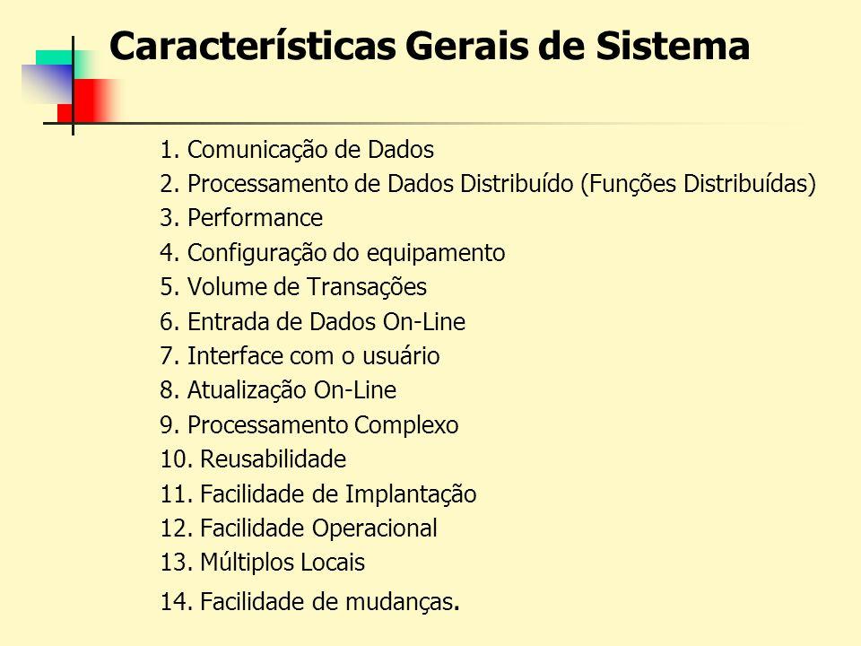 Características Gerais de Sistema 1. Comunicação de Dados 2. Processamento de Dados Distribuído (Funções Distribuídas) 3. Performance 4. Configuração