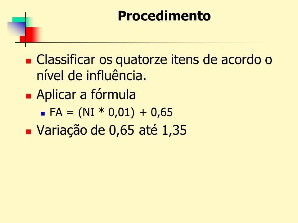 Procedimento Classificar os quatorze itens de acordo o nível de influência. Aplicar a fórmula FA = (NI * 0,01) + 0,65 Variação de 0,65 até 1,35