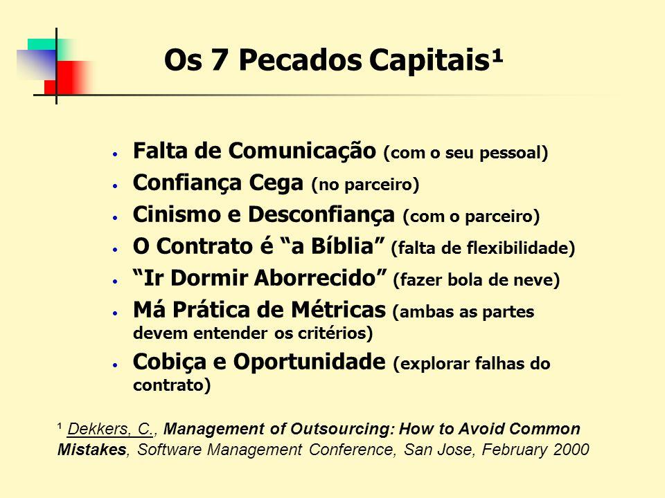 Os 7 Pecados Capitais¹ Falta de Comunicação (com o seu pessoal) Confiança Cega (no parceiro) Cinismo e Desconfiança (com o parceiro) O Contrato é a Bí