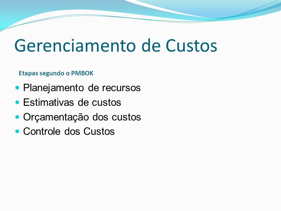 Gerenciamento de Custos Planejamento de recursos Estimativas de custos Orçamentação dos custos Controle dos Custos Etapas segundo o PMBOK