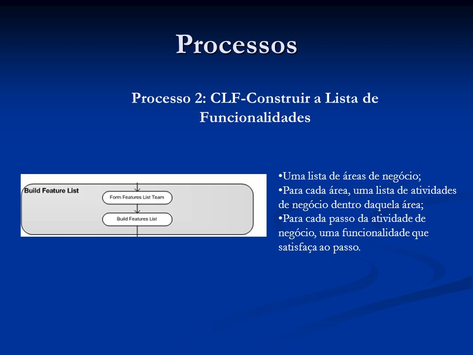 Processos Processo 2: CLF-Construir a Lista de Funcionalidades Uma lista de áreas de negócio; Para cada área, uma lista de atividades de negócio dentr