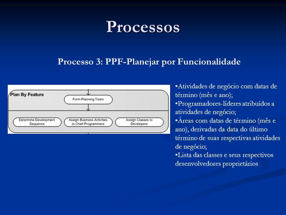Processos Processo 3: PPF-Planejar por Funcionalidade Atividades de negócio com datas de término (mês e ano); Programadores-líderes atribuídos a ativi