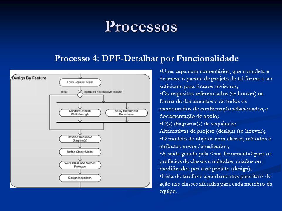 Processos Processo 4: DPF-Detalhar por Funcionalidade Uma capa com comentários, que completa e descreve o pacote de projeto de tal forma a ser suficie