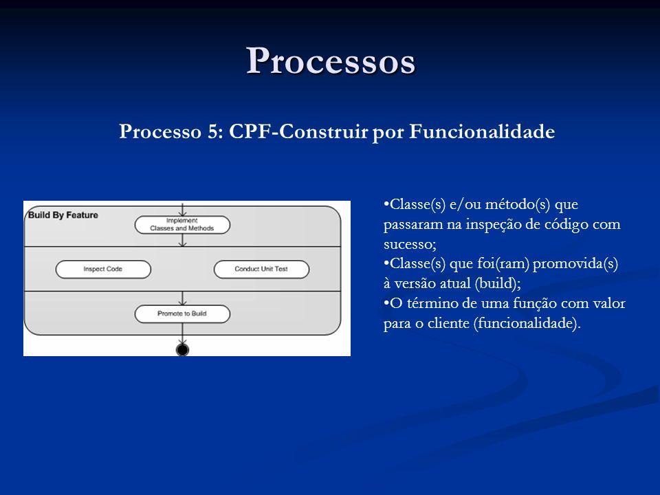 Processos Processo 5: CPF-Construir por Funcionalidade Classe(s) e/ou método(s) que passaram na inspeção de código com sucesso; Classe(s) que foi(ram)