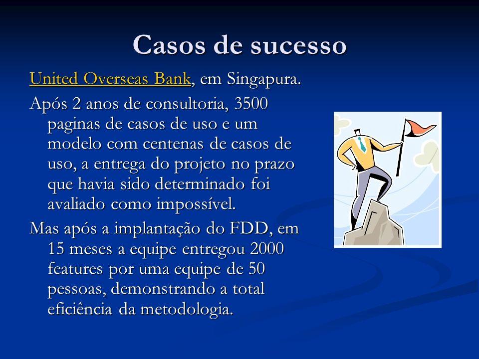 Casos de sucesso United Overseas BankUnited Overseas Bank, em Singapura. United Overseas Bank Após 2 anos de consultoria, 3500 paginas de casos de uso
