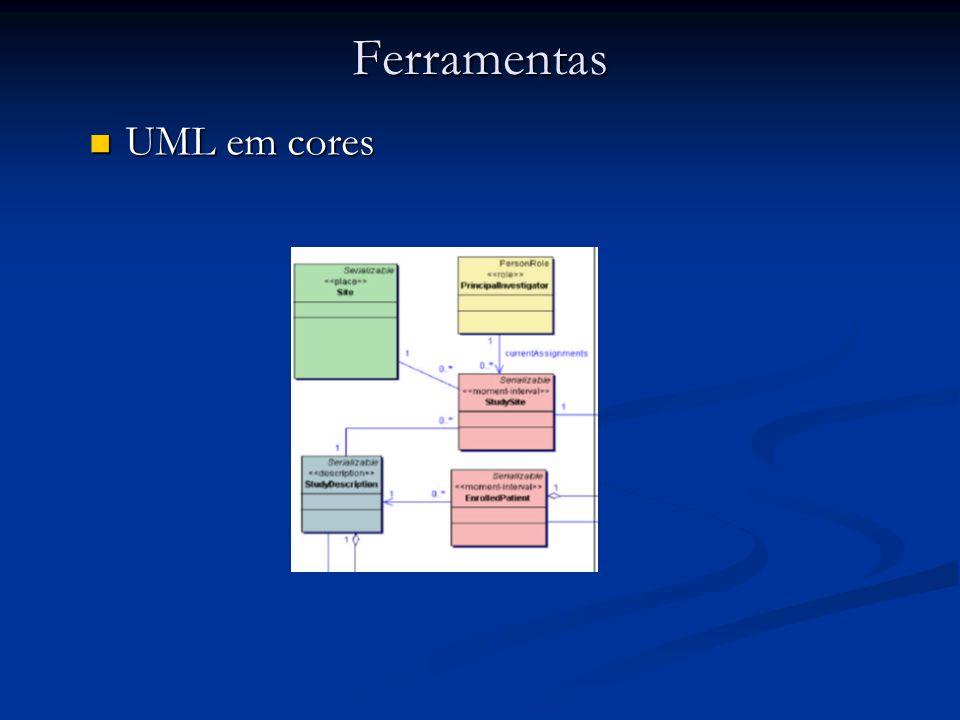 Ferramentas UML em cores UML em cores