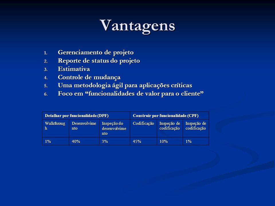 Vantagens 1. Gerenciamento de projeto 2. Reporte de status do projeto 3. Estimativa 4. Controle de mudança 5. Uma metodologia ágil para aplicações crí