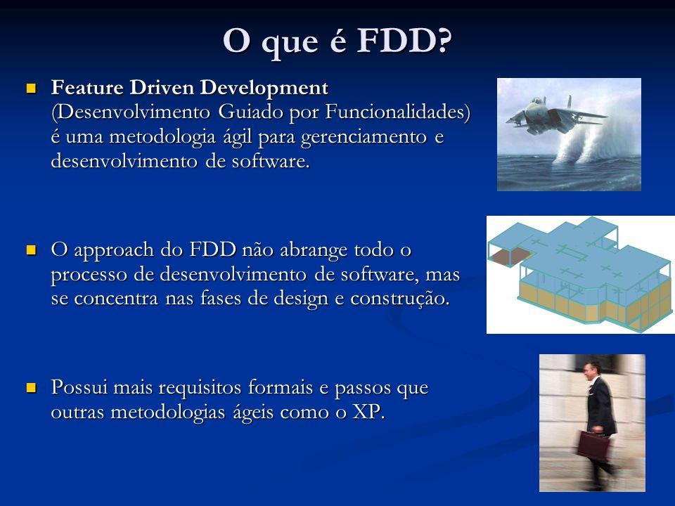 O que é FDD? Feature Driven Development (Desenvolvimento Guiado por Funcionalidades) é uma metodologia ágil para gerenciamento e desenvolvimento de so