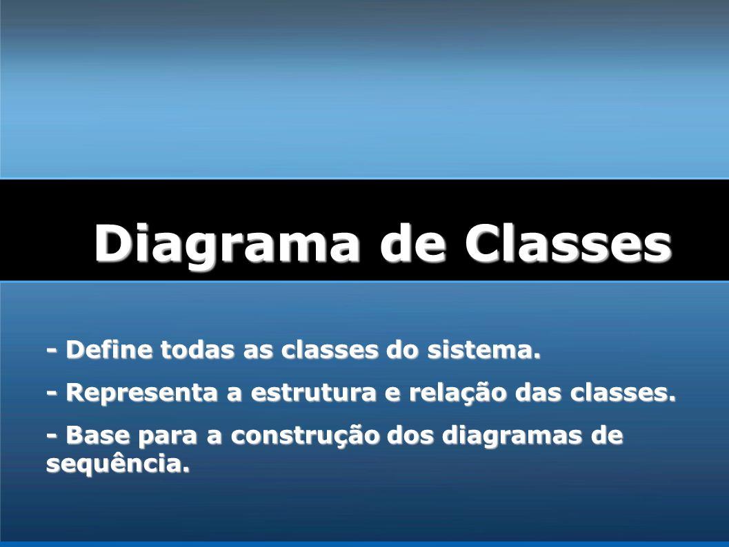 - Define todas as classes do sistema. - Representa a estrutura e relação das classes. - Base para a construção dos diagramas de sequência. Diagrama de